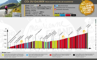 Les fiches itinéraires vélo de Maurienne