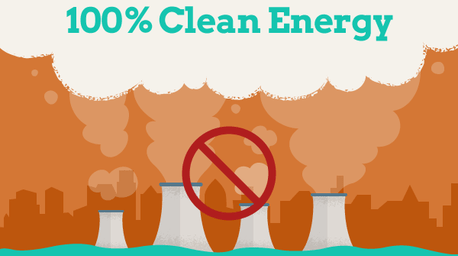 7 Countries that Run 100% on Clean Energy