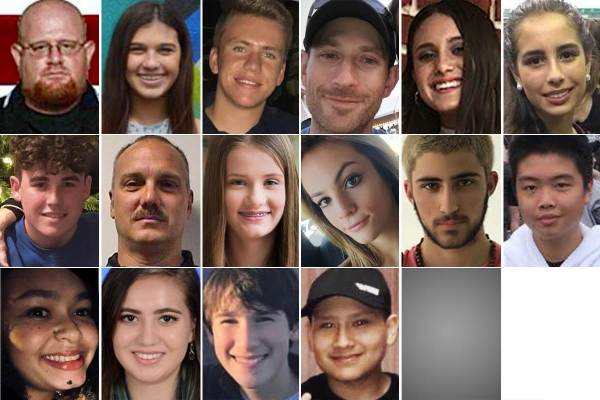 P victims