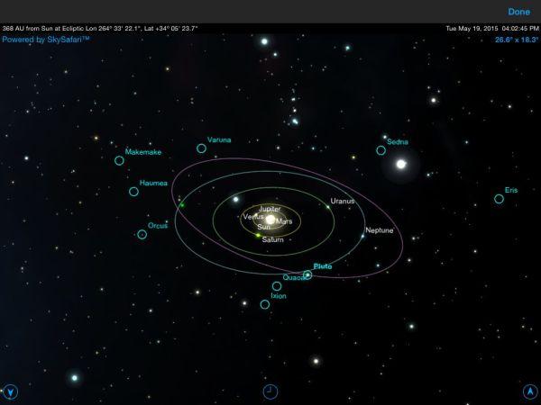 SK2 orbits