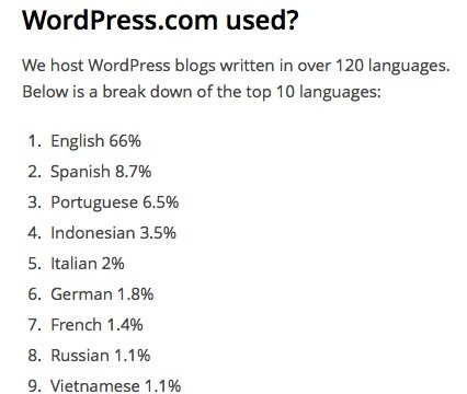 MeinName-Dot-Com – Mehrsprachigkeit in Blogs und Social Media