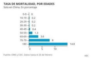 Mortalidad1 1 e1584177308146