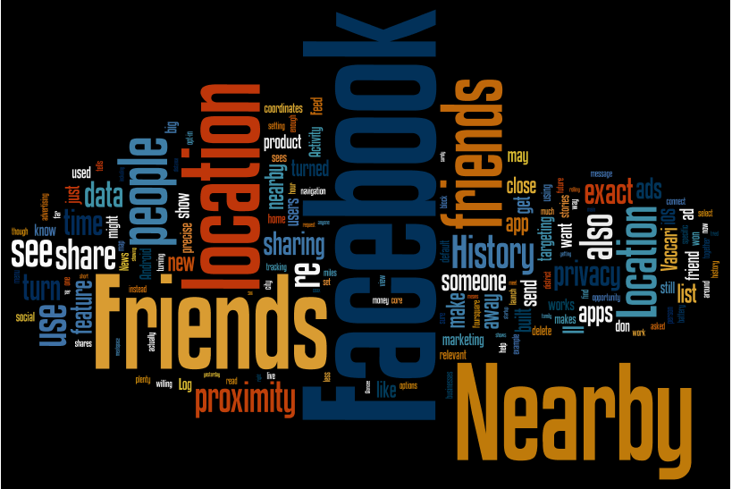 From http://www.wordle.net/show/wrdl/7764221/Wordle_of_BuzzFeed%27s_2_reports_on_FB%27s_Friends_Nearby_feature