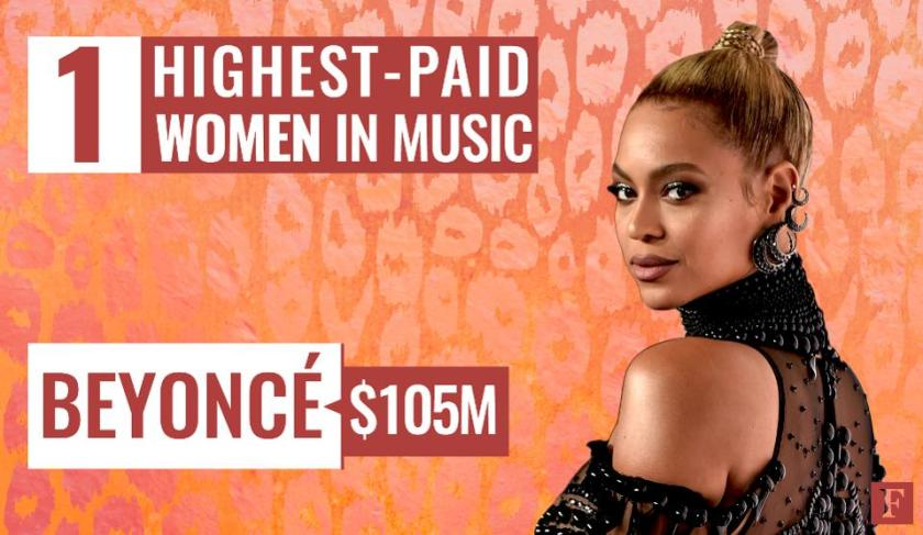 Forbes highest paid women in music