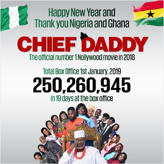 Chief Daddy races to N235.5 million in 18 days to become top Nollywoood film of 2018 and third biggest movie of all time