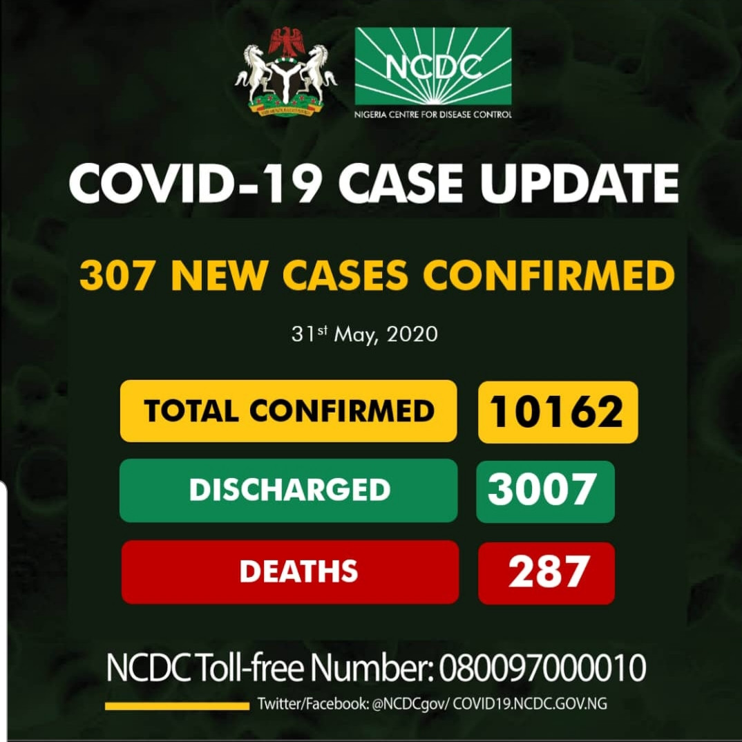 Nigeria records 307 new cases of Coronavirus
