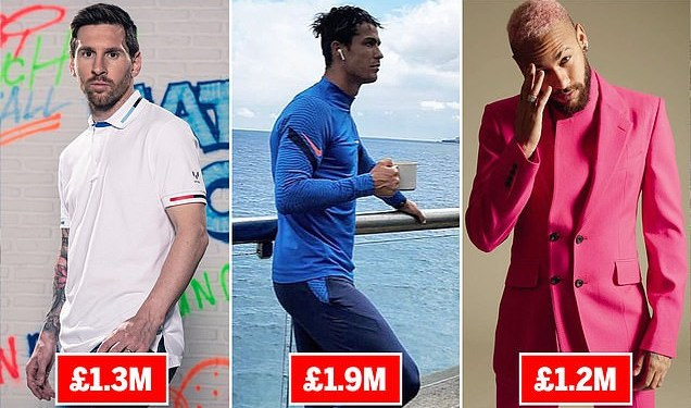Cristiano Ronaldo tops chart for highest-earning athlete on Instagram during COVID-19 lockdown ahead of Messi and Neymar after making estimated £1.9m