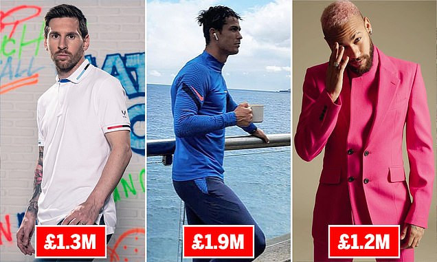 Cristiano Ronaldo tops chart for highest-earning athlete on Instagram during COVID-19 lockdown ahead of Messi and Neymar after making estimated ?1.9m