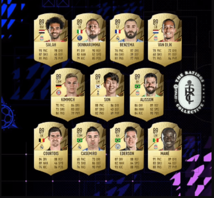 FIFA 22 player ratings revealed: Lionel Messi highest with Robert Lewandowski just behind