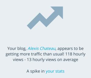 alexis chateau blog traffic