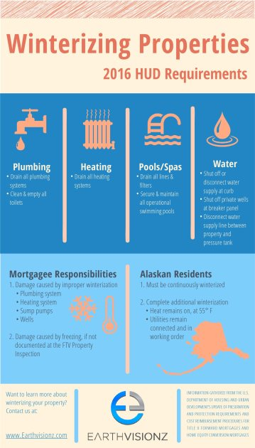 Winterization Infographic