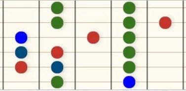 Desenho diagrama diatonica menor forma de G