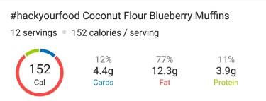 Nutrition - Coconut Flour Blueberry Muffins