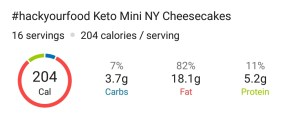 Nutrition - Keto Mini NY Cheesecakes