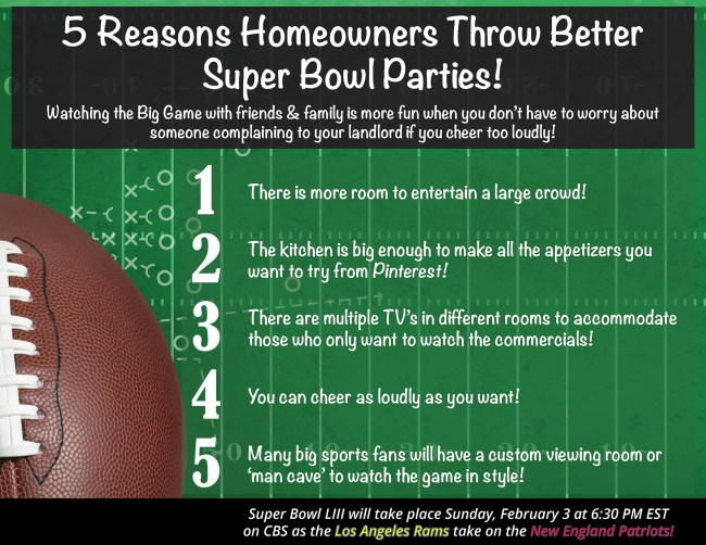 5 Reasons Homeowners Throw the Best Super Bowl Parties! [INFOGRAPHIC]   Simplifying The Market