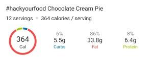 Nutrition - Keto Chocolate Cream Pie