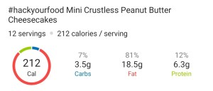 Nutrition - Mini Crustless Peanut Butter Cheesecakes