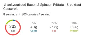 Nutrition - Bacon & Spinach Frittata - Breakfast Casserole