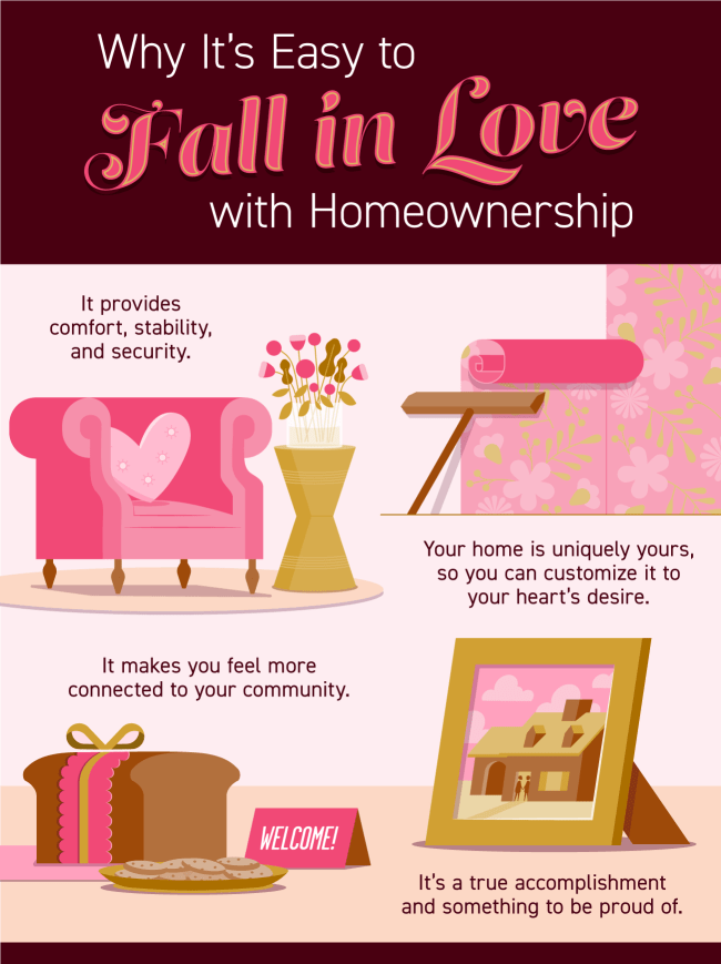 Why It's Easy to Fall in Love with Homeownership [INFOGRAPHIC] | Simplifying The Market
