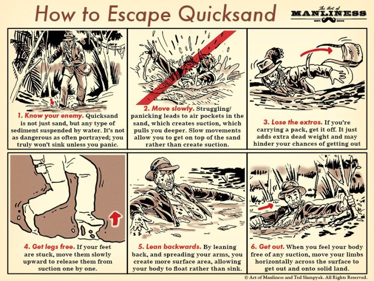 Escaping Quicksand