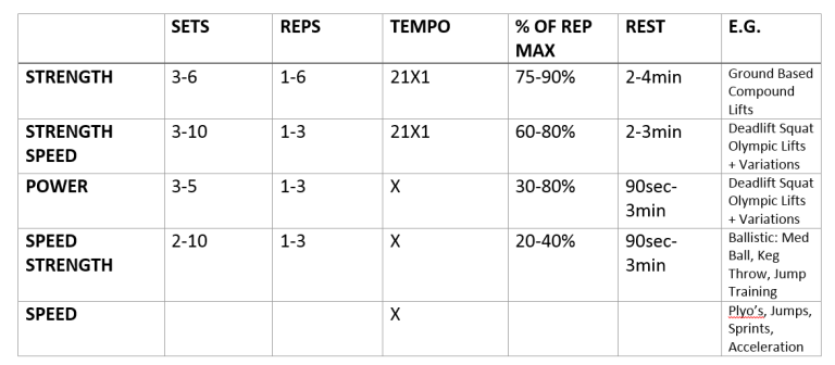 fv-curve-sets-reps-rest