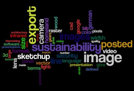 RSS Wordle