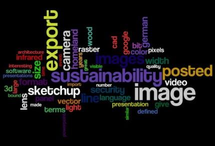 RSS Wordle