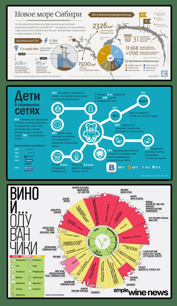 styli_v_graficheskom_dizayne_infografika