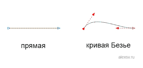 Введение_в_корел_дроу_Vvedenie_v_Corel_Draw_beze
