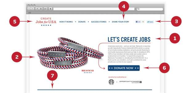 Anatomy of a great campaign landing page - Create Jobs for USA