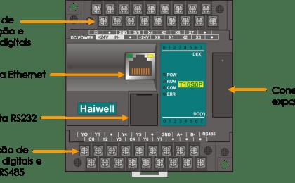 CLP - Controlador lógico programável