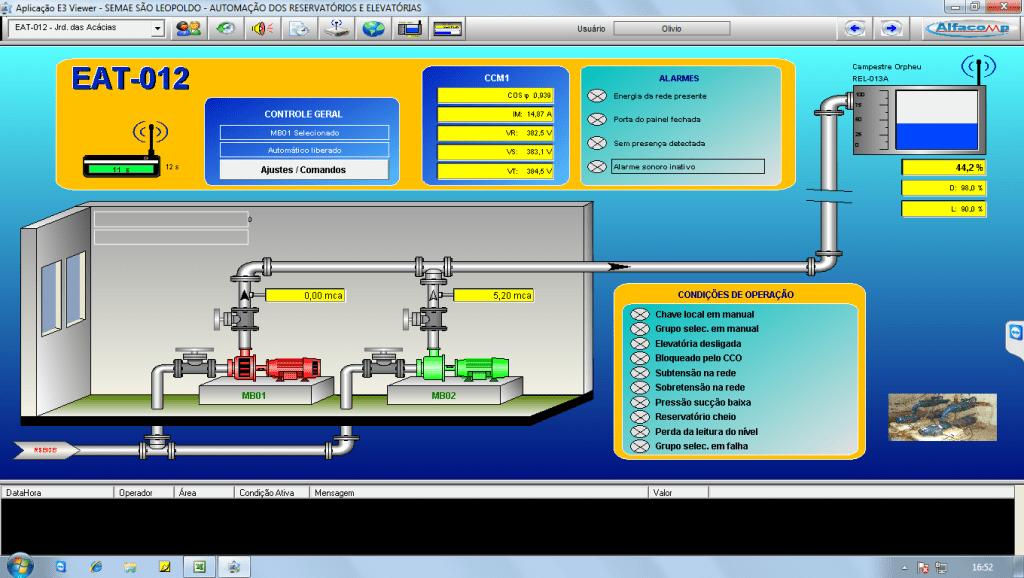 Lógica de funcionamento de reservatórios e elevatórias de água tratada