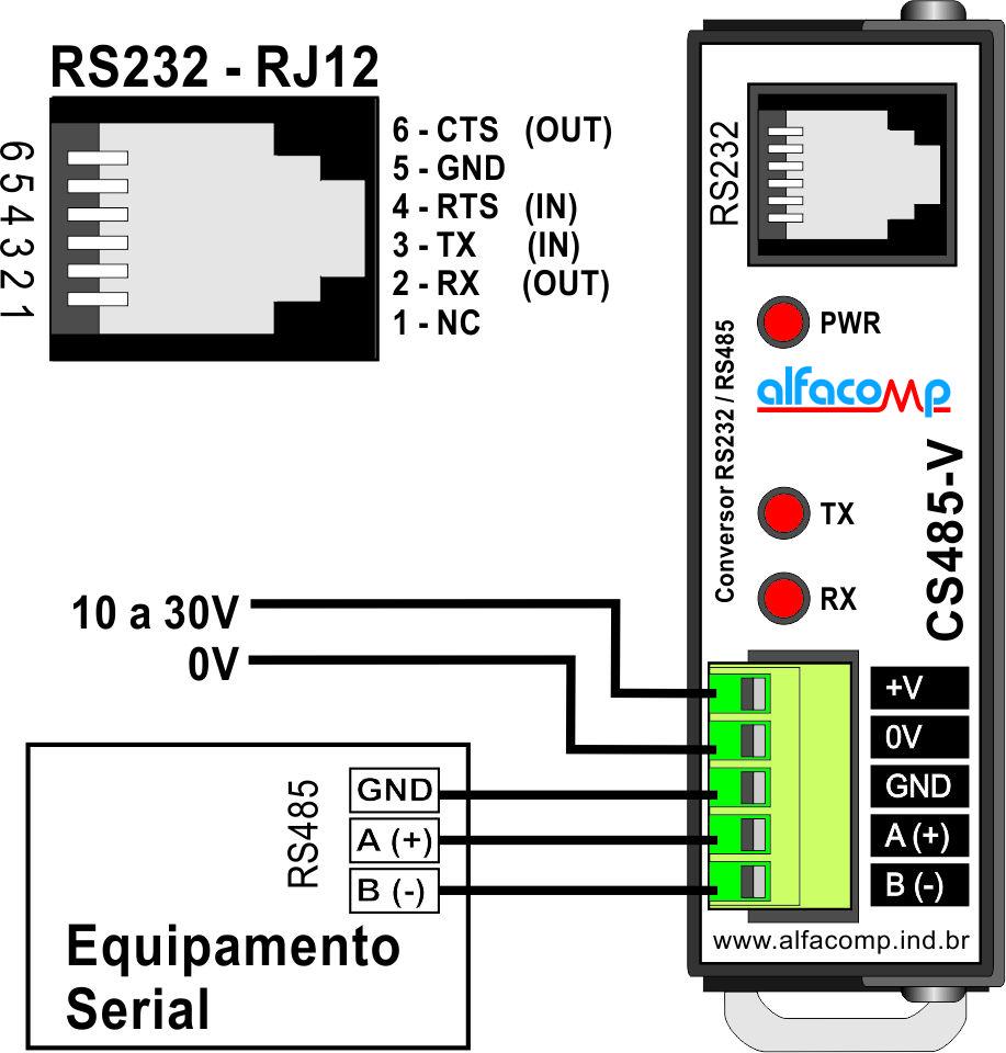 Conversor serial RS232 para RS485 – CS485-V