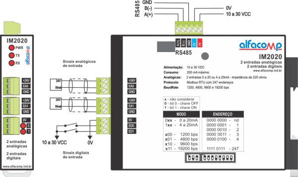 Interface Modbus IM2020