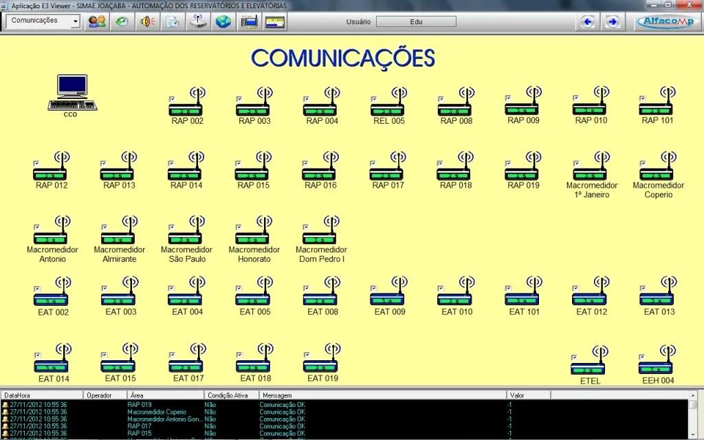 Simae - Comunicações