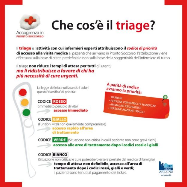 Cos'è il triage