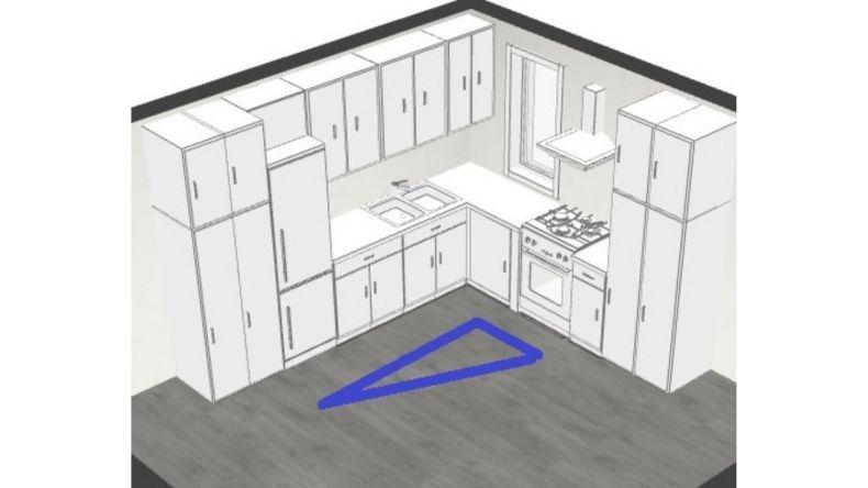 Jak zaprojektować Kuchnię? - trójkąt roboczy