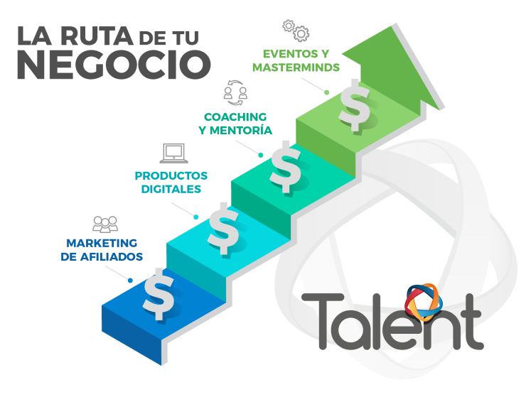 El marketing de afiliados simplificado