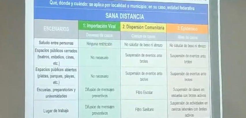 Máximo, habría 128 pacientes con coronavirus en BC