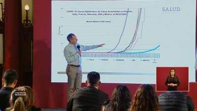 Photo of Autoridades alertan crecimiento acelerado del coronavirus