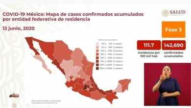 Photo of Más de 16 mil muertes por Covid-19 en la República Mexicana