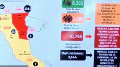 Photo of Aumentan contagios y hospitalización por Covid-19 en Ensenada