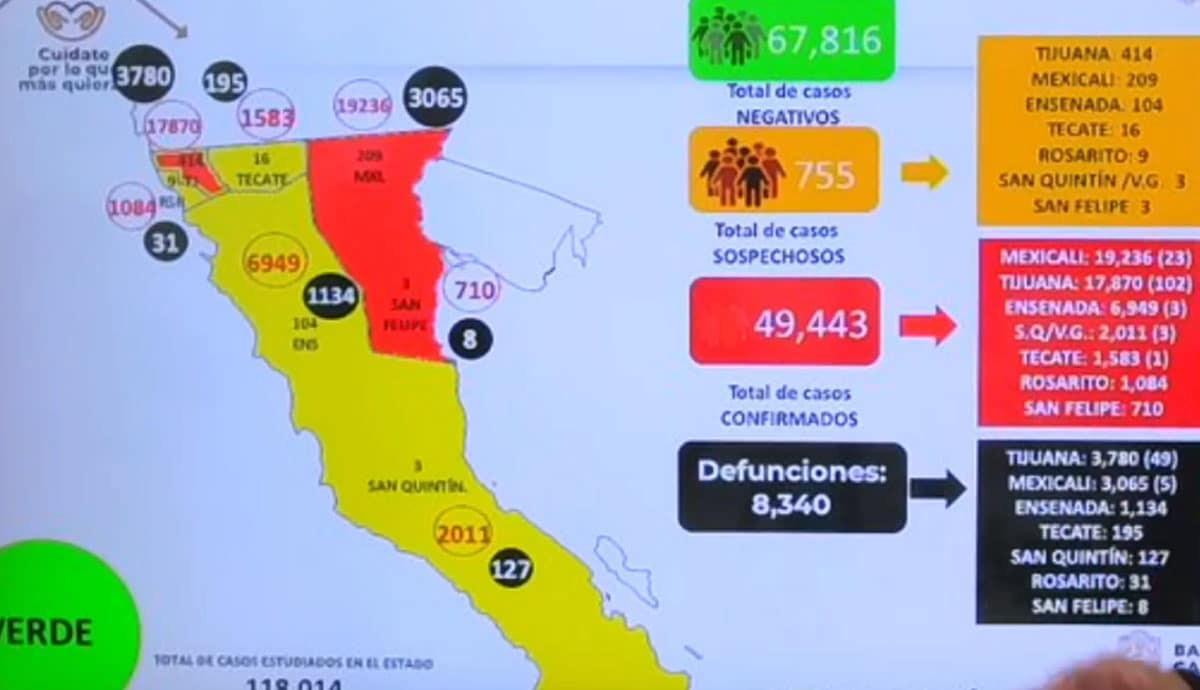Tres-municipios-de-BC-con-alza-en-tasa-de-reproducción-de-Covid-19