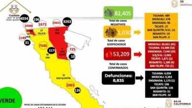 Confirman-casos-de-variante-Delta-en-Tijuana-y-Mexicali