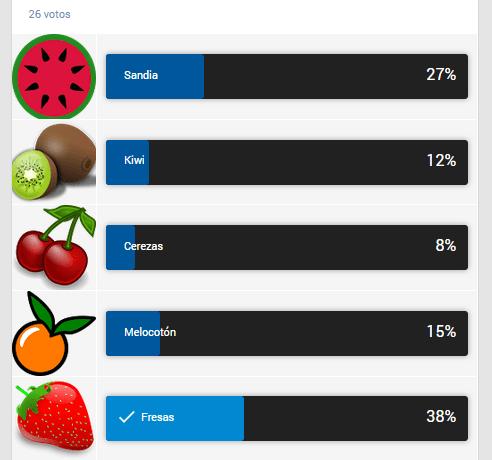 ejemplo visual de porcentaje de encuesta
