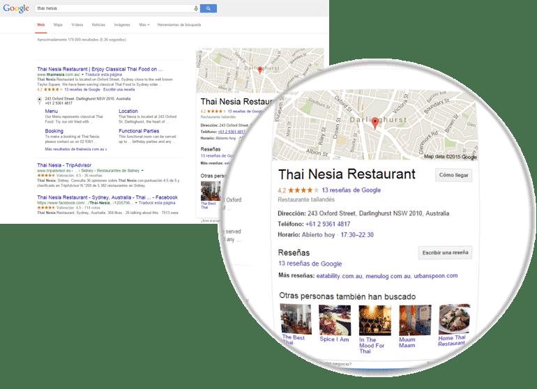 ejemplo grafico de conocimiento para negocios locales