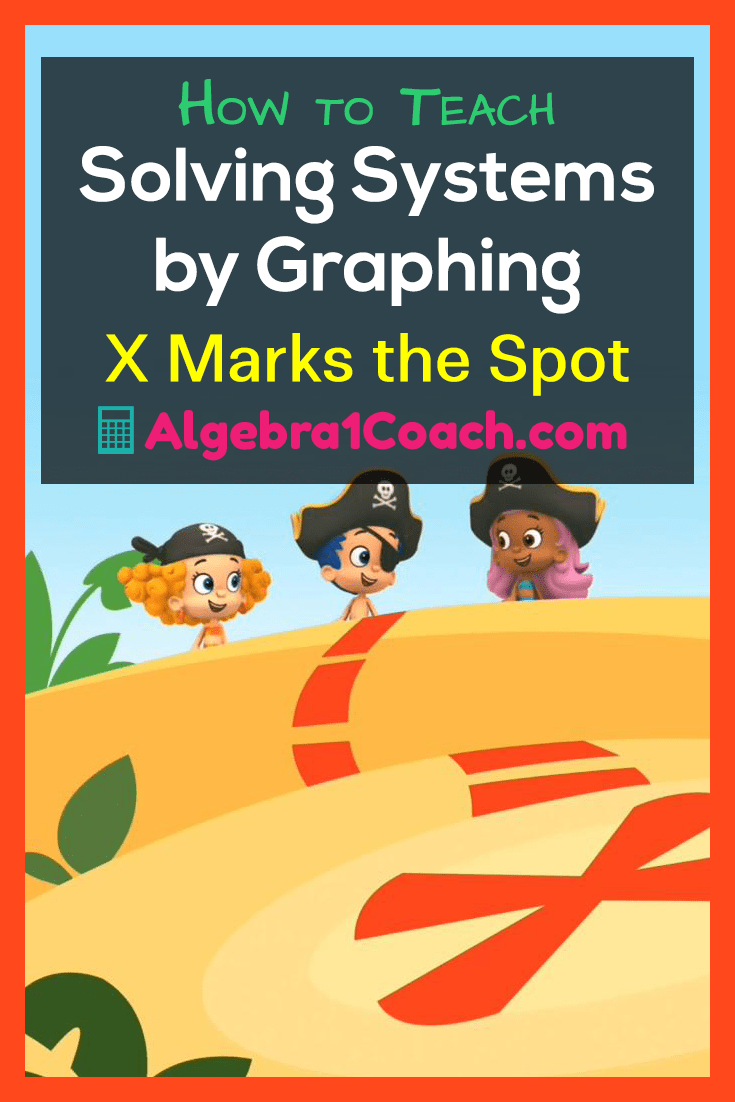 Solving Systems by Graphing Class Activity