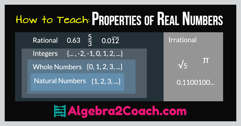 Properties of Real Numbers – The Importance of Differentiating Directions in Algebra