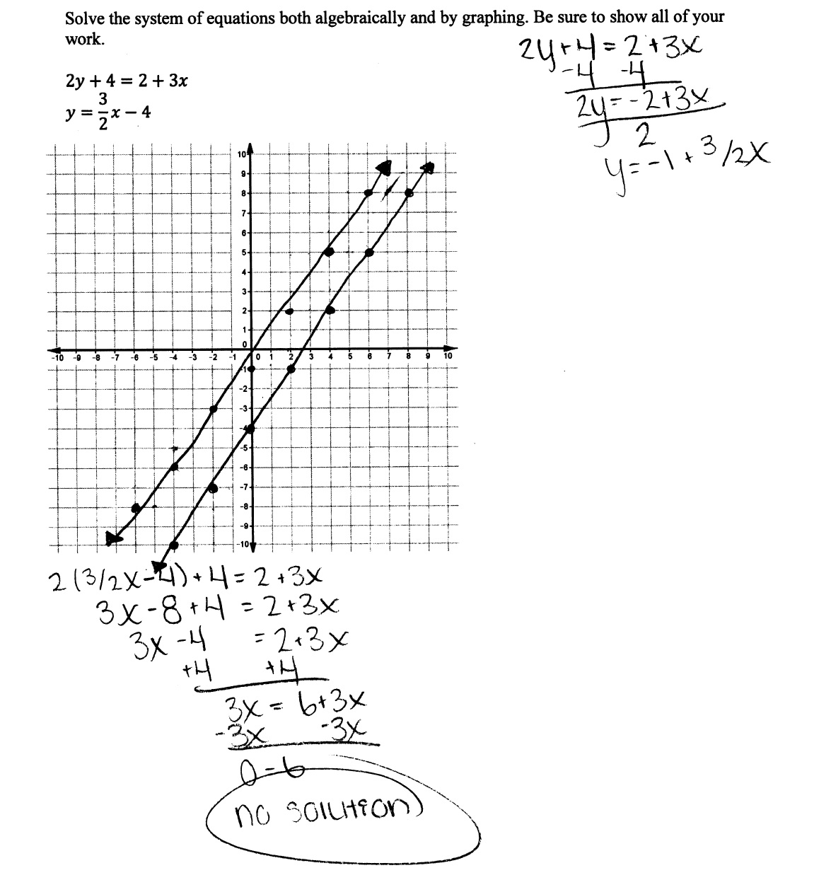 Solving Systems By Graphing Worksheet Answer Key Algebra 2
