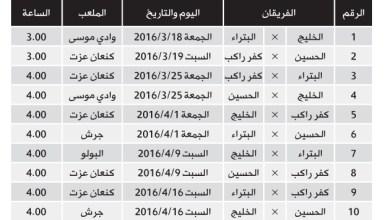 Photo of اصدار جدول مباريات دوري السيدات للمستوى الثاني